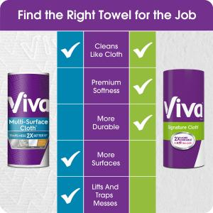 Viva Multi-Surface Cloth, Choose-A-Sheet – 6 Double Rolls = 12 Regular Rolls (110 Sheets Per Roll)