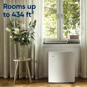 Blueair Classic 480i Air Purifier with HEPASilent Technology and DualProtection Filters for relief from Allergies, Pets, Dust, Asthma, Odors, Smoke – Medium to Large Rooms