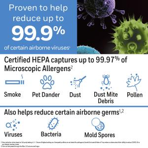 Honeywell HEPA Allergen Remover Air Purifier, Reduces up to 99.9% of certain viruses, bacteria and mold spores*, HPA300, Black