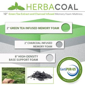12-Inch Green Tea and Bamboo Charcoal Infused Memory Foam Mattress with CertiPUR-US Certified Foam, Queen. Available in Various Sizes